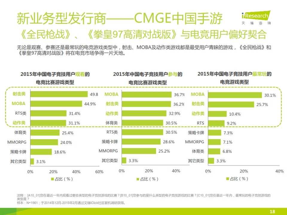 2015年中国移动游戏行业研究报告_018