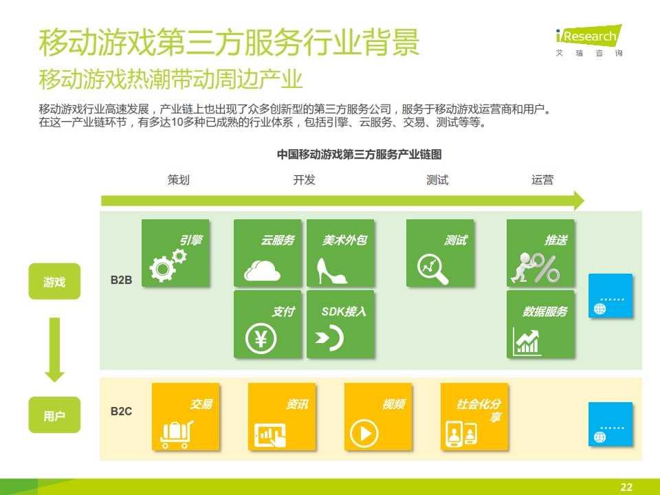 2015年中国移动游戏行业研究报告_022