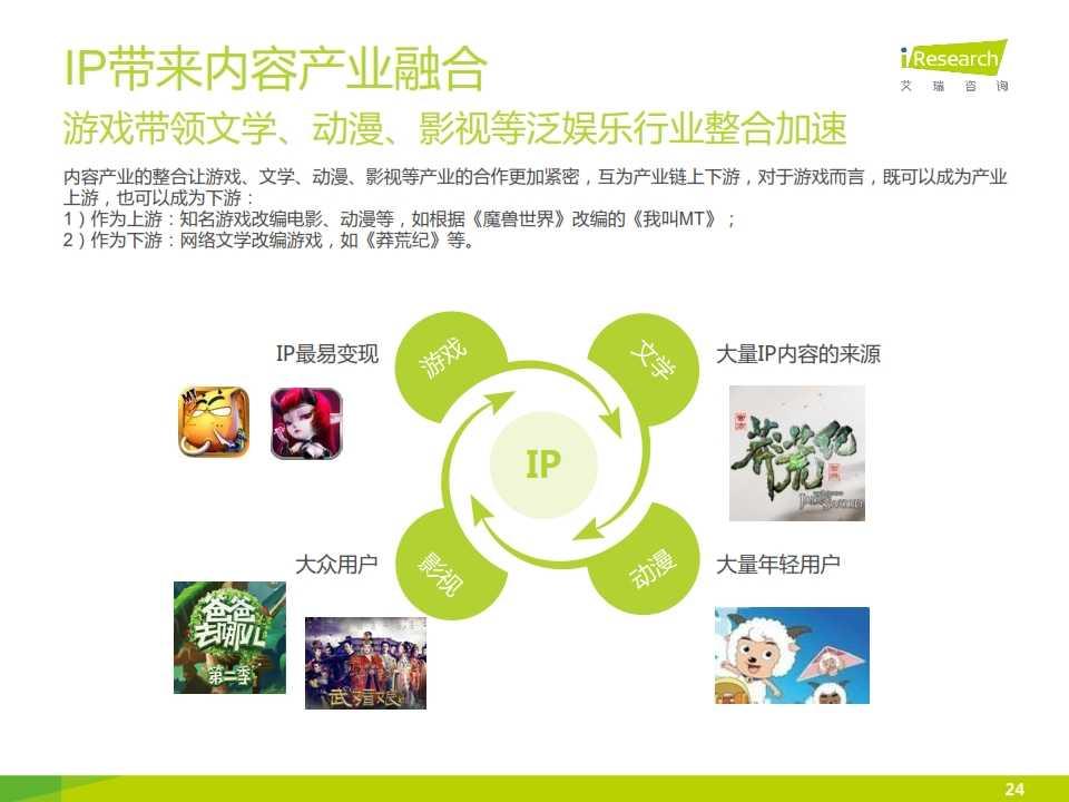 2015年中国移动游戏行业研究报告_024