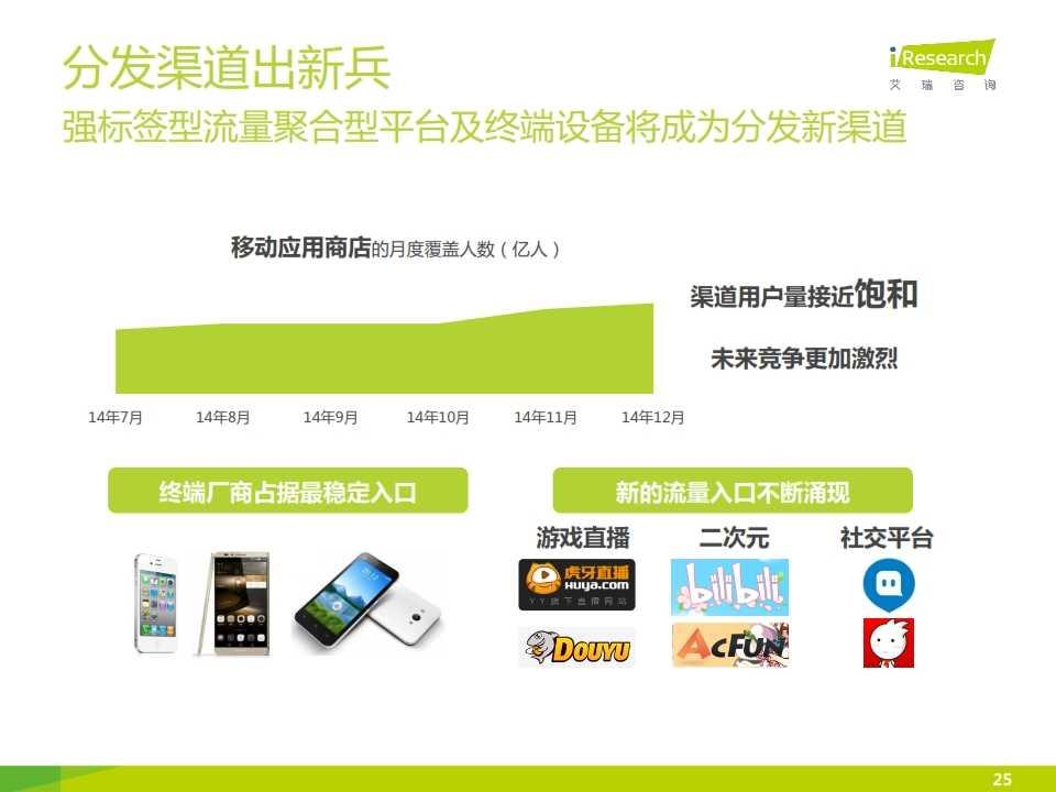 2015年中国移动游戏行业研究报告_025