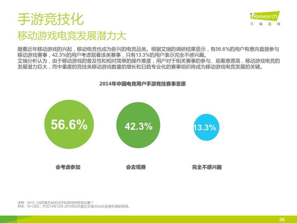 2015年中国移动游戏行业研究报告_026