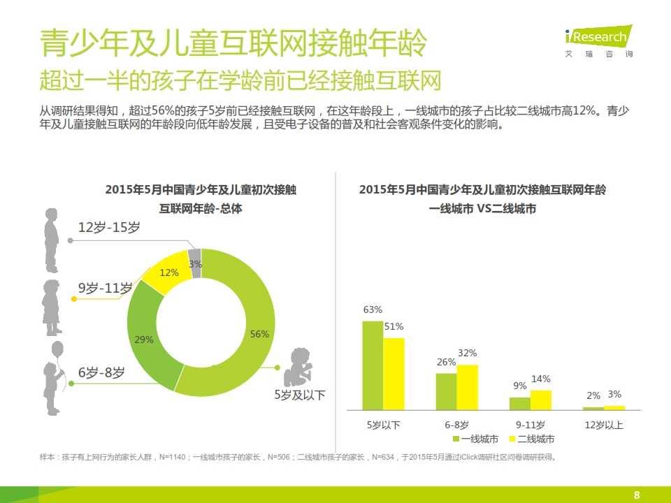 2015年中国青少年及儿童互联网使用现状研究报告_008