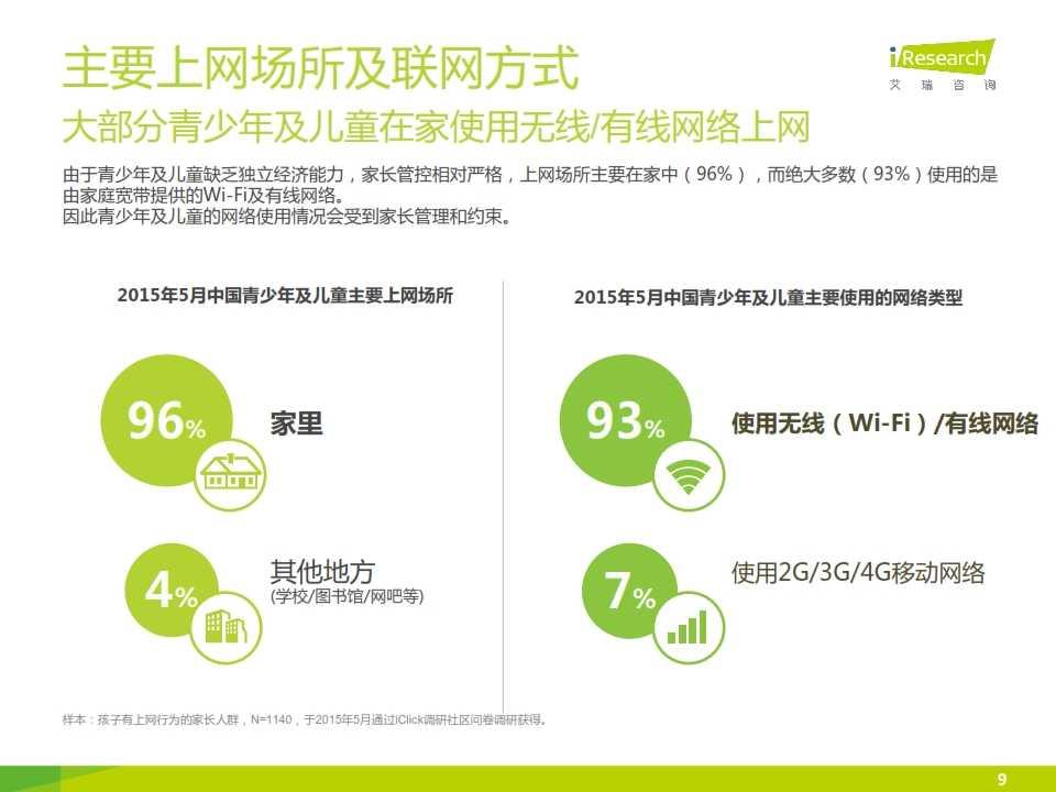 2015年中国青少年及儿童互联网使用现状研究报告_009