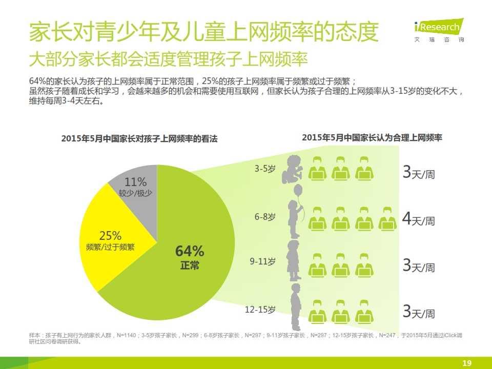 2015年中国青少年及儿童互联网使用现状研究报告_019