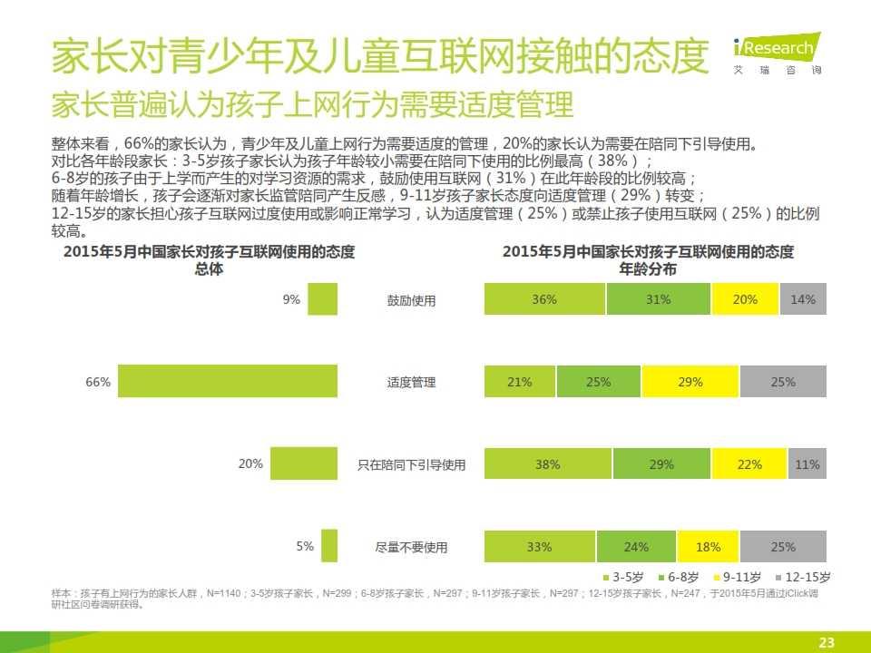 2015年中国青少年及儿童互联网使用现状研究报告_023