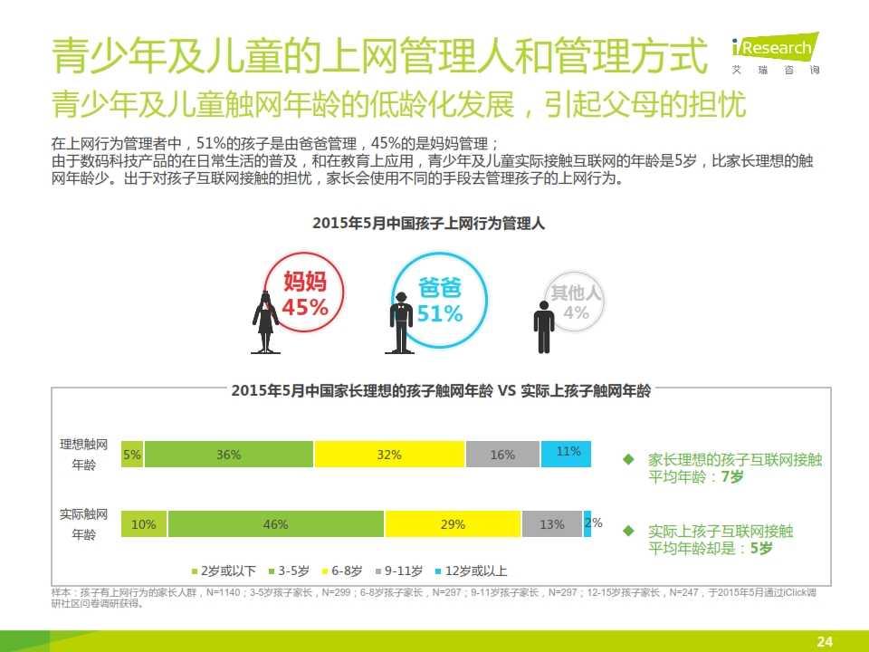 2015年中国青少年及儿童互联网使用现状研究报告_024