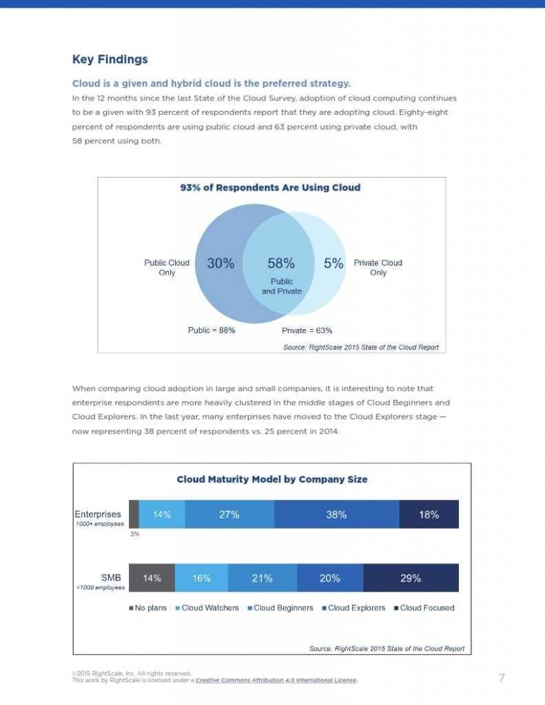 2015年度云计算使用调查报告_007