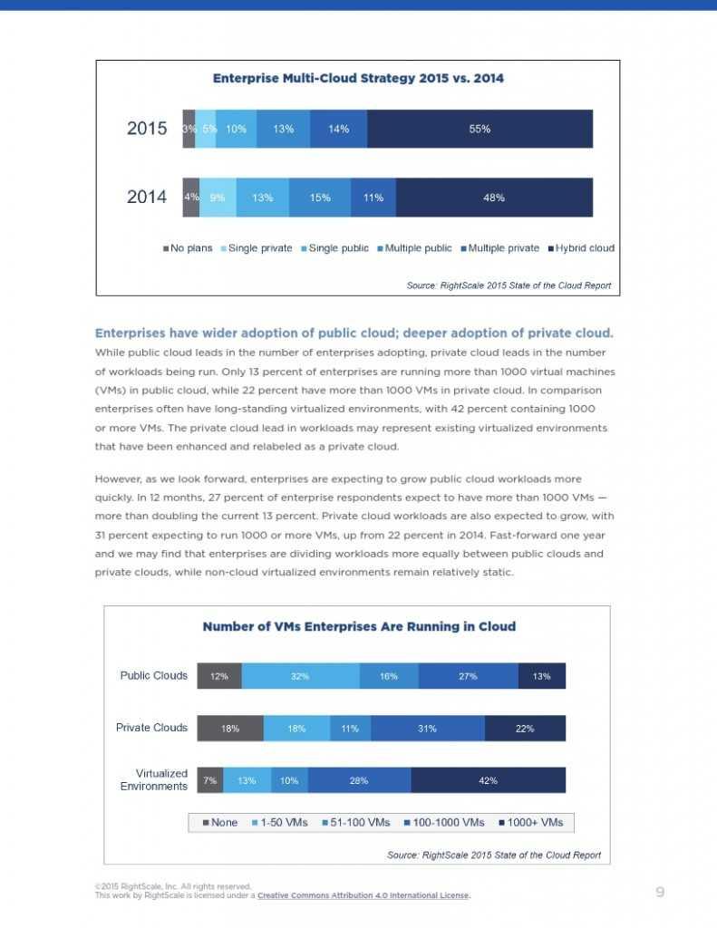 2015年度云计算使用调查报告_009