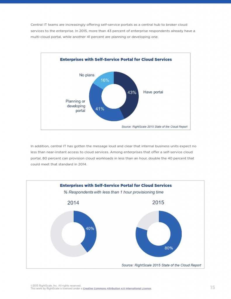 2015年度云计算使用调查报告_015