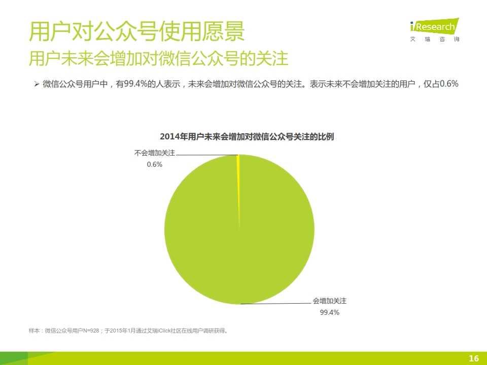 2015年微信公众号媒体价值研究报告_016