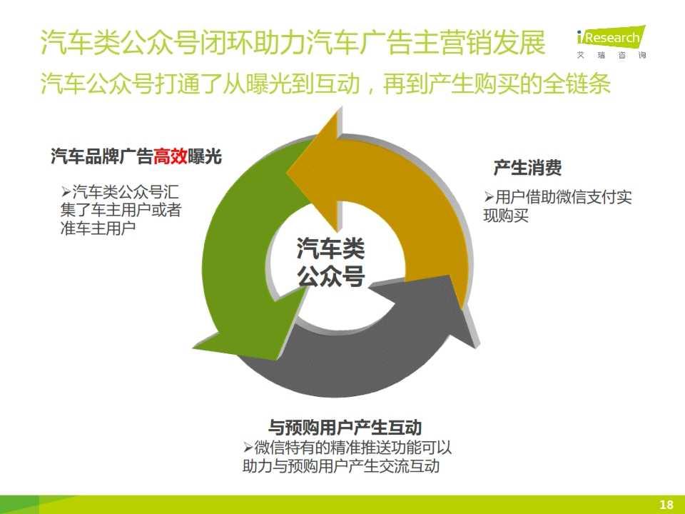 2015年微信公众号媒体价值研究报告_018