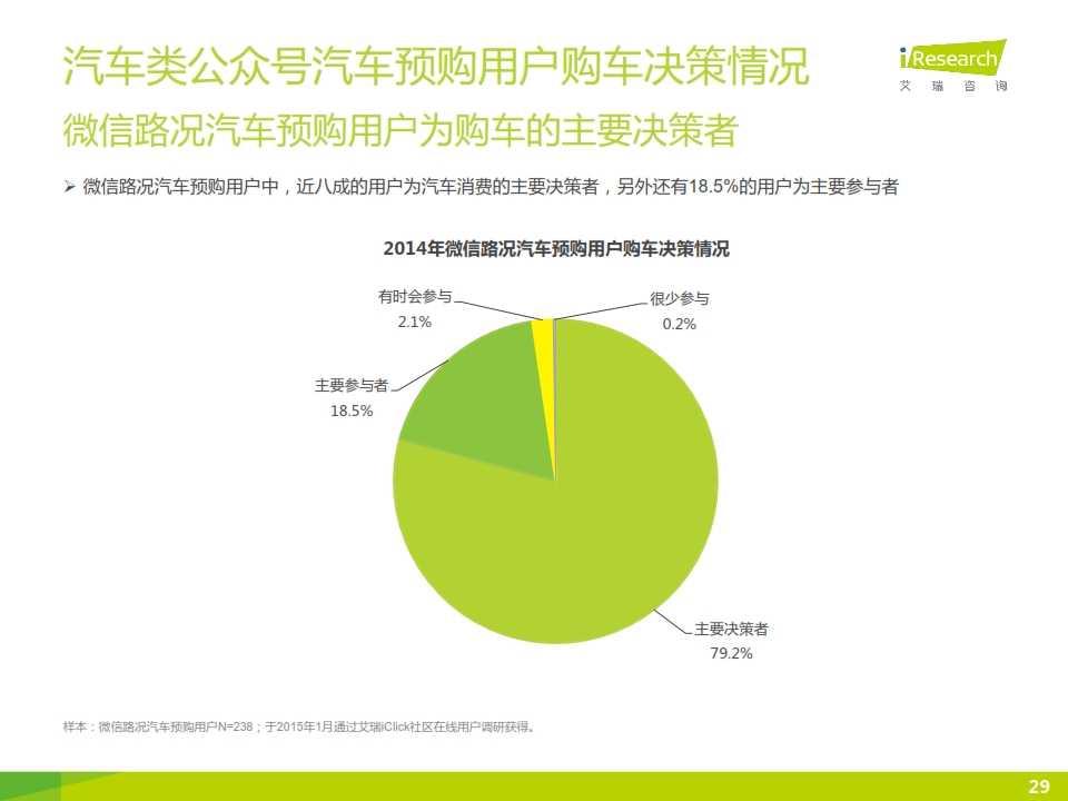 2015年微信公众号媒体价值研究报告_029