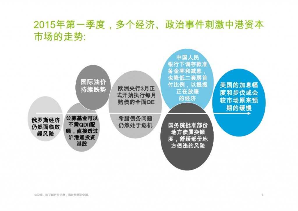 2015年Q1香港及中国大陆IPO市场_003