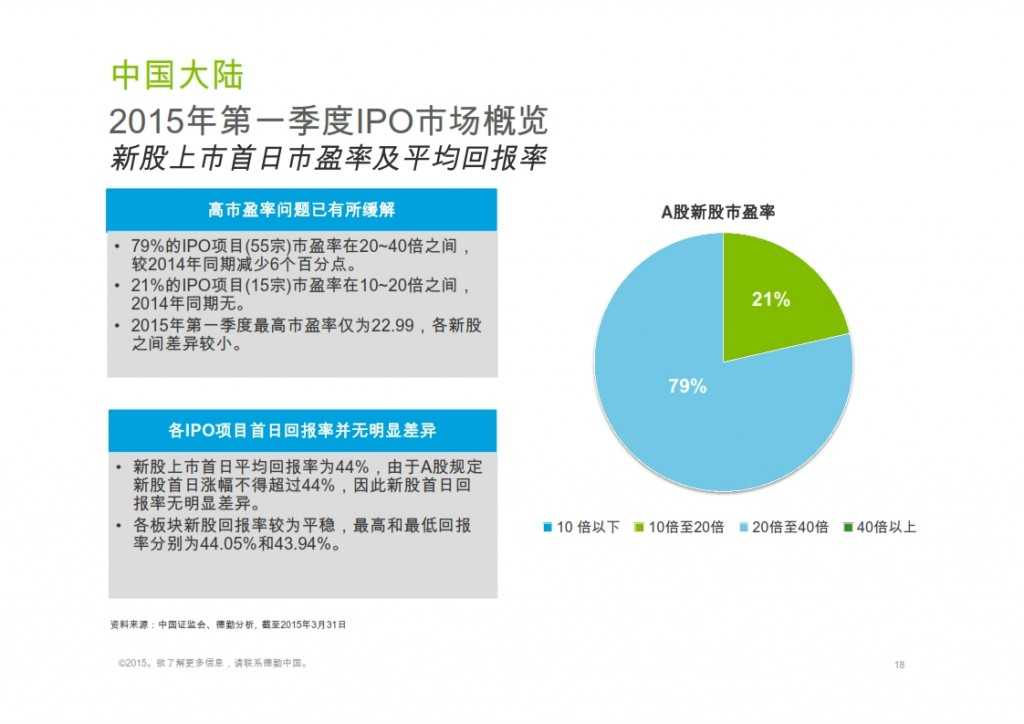 2015年Q1香港及中国大陆IPO市场_018