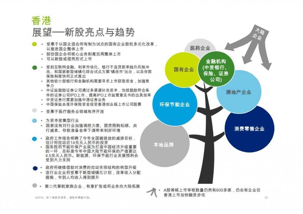2015年Q1香港及中国大陆IPO市场_033