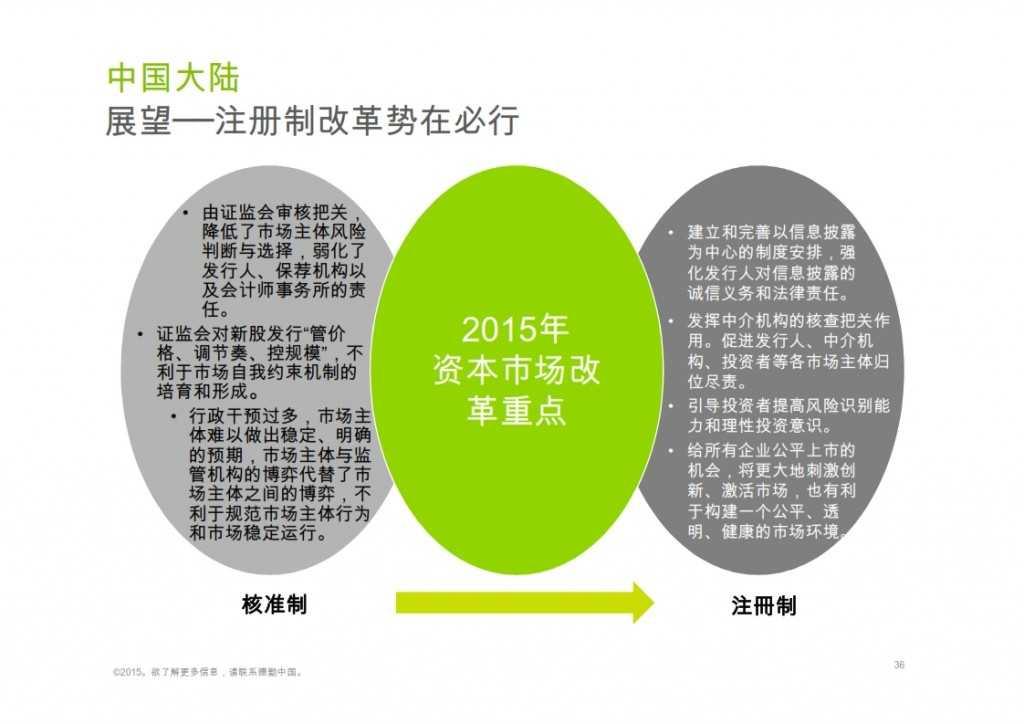 2015年Q1香港及中国大陆IPO市场_036