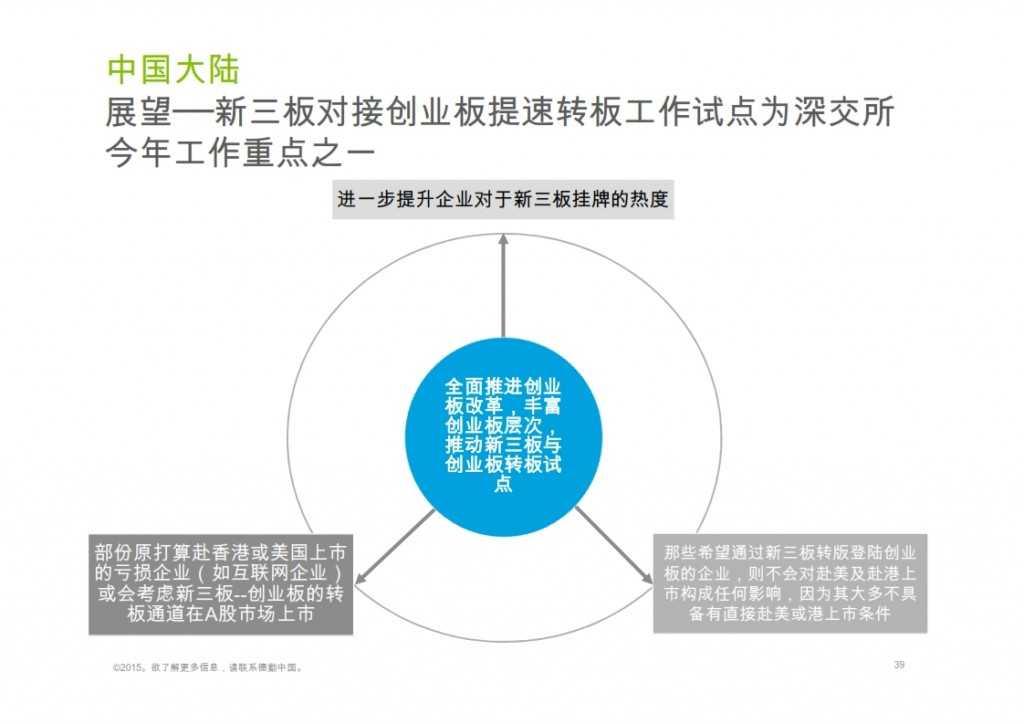 2015年Q1香港及中国大陆IPO市场_039