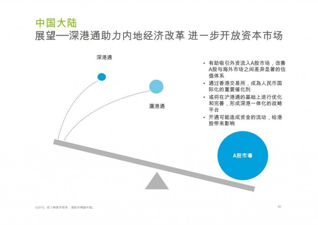 2015年Q1香港及中国大陆IPO市场_040