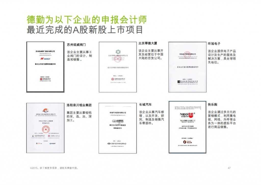 2015年Q1香港及中国大陆IPO市场_047