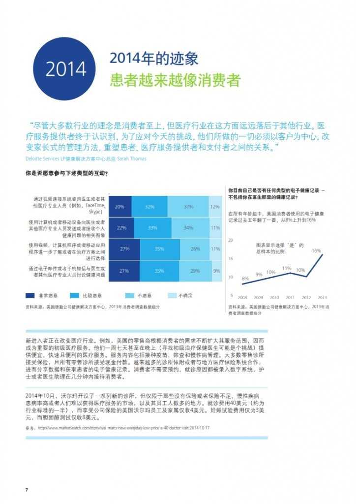 2020年生命科学与医疗趋势报告_008