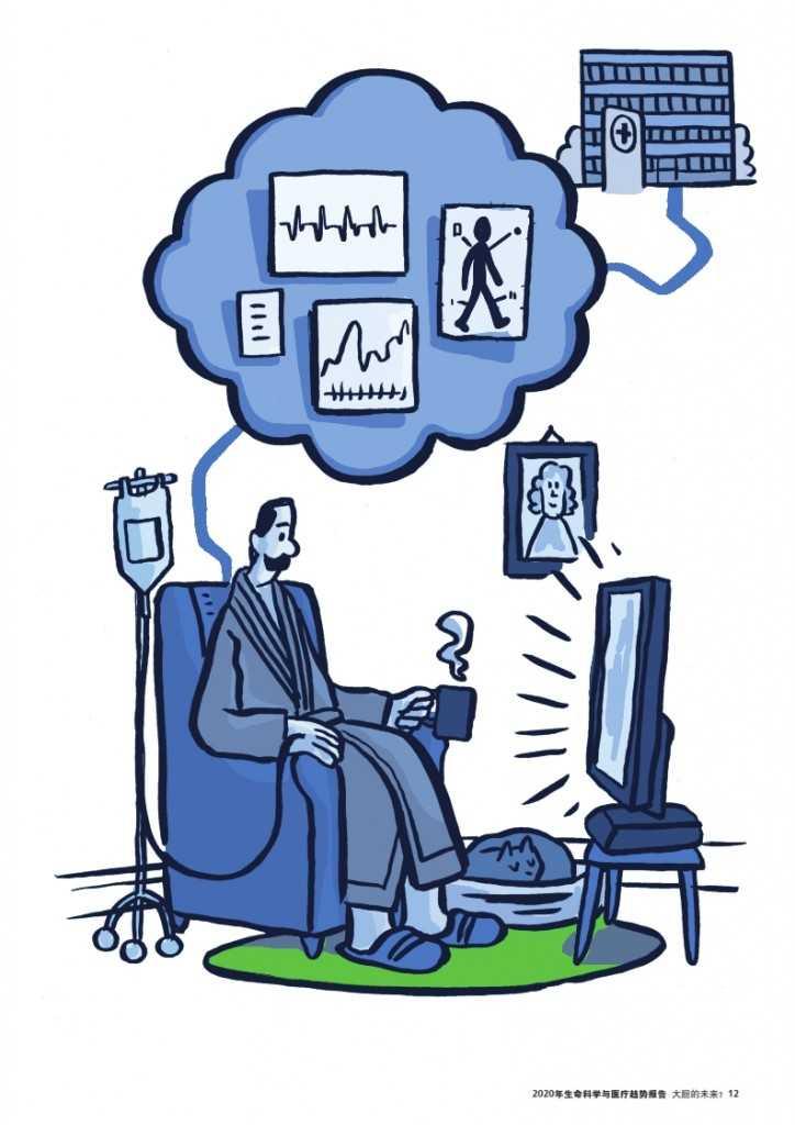 2020年生命科学与医疗趋势报告_013
