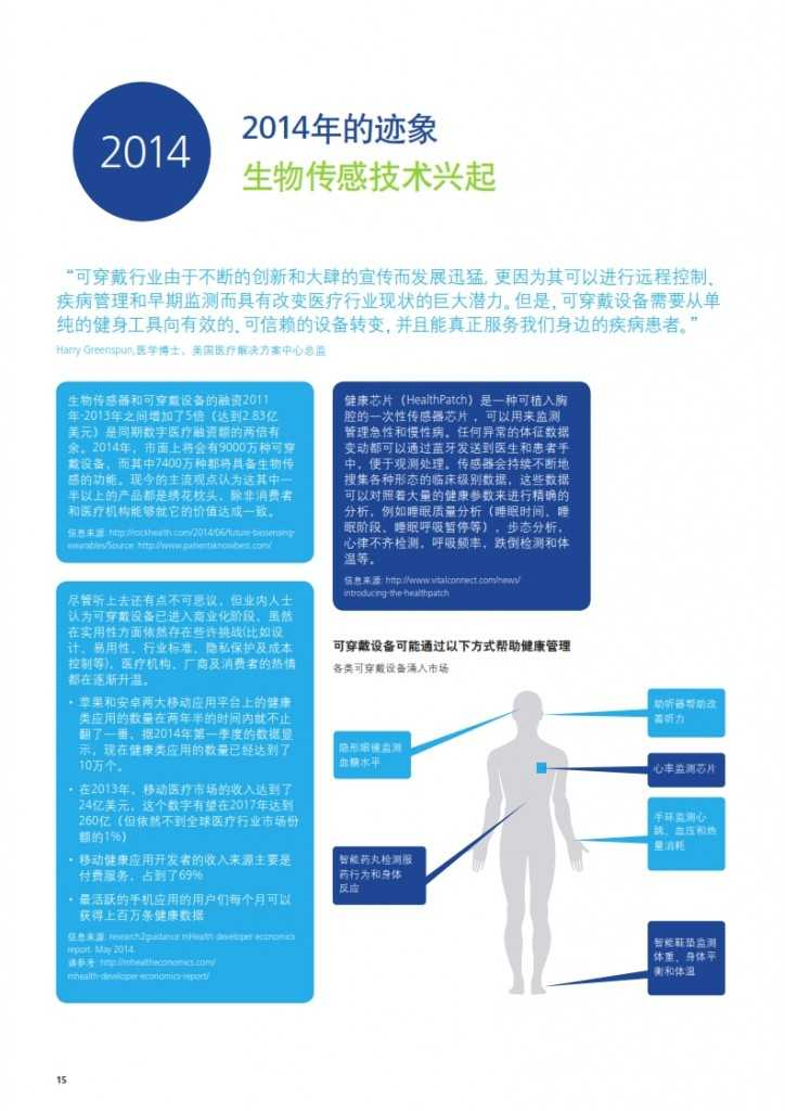 2020年生命科学与医疗趋势报告_016