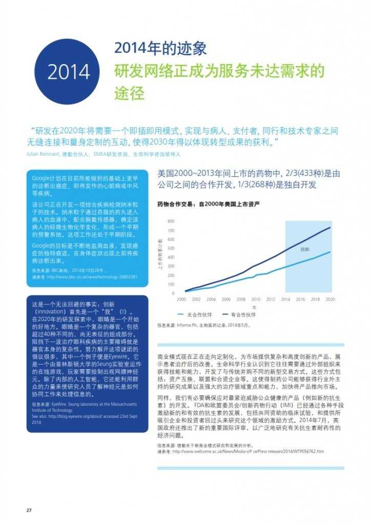 2020年生命科学与医疗趋势报告_028