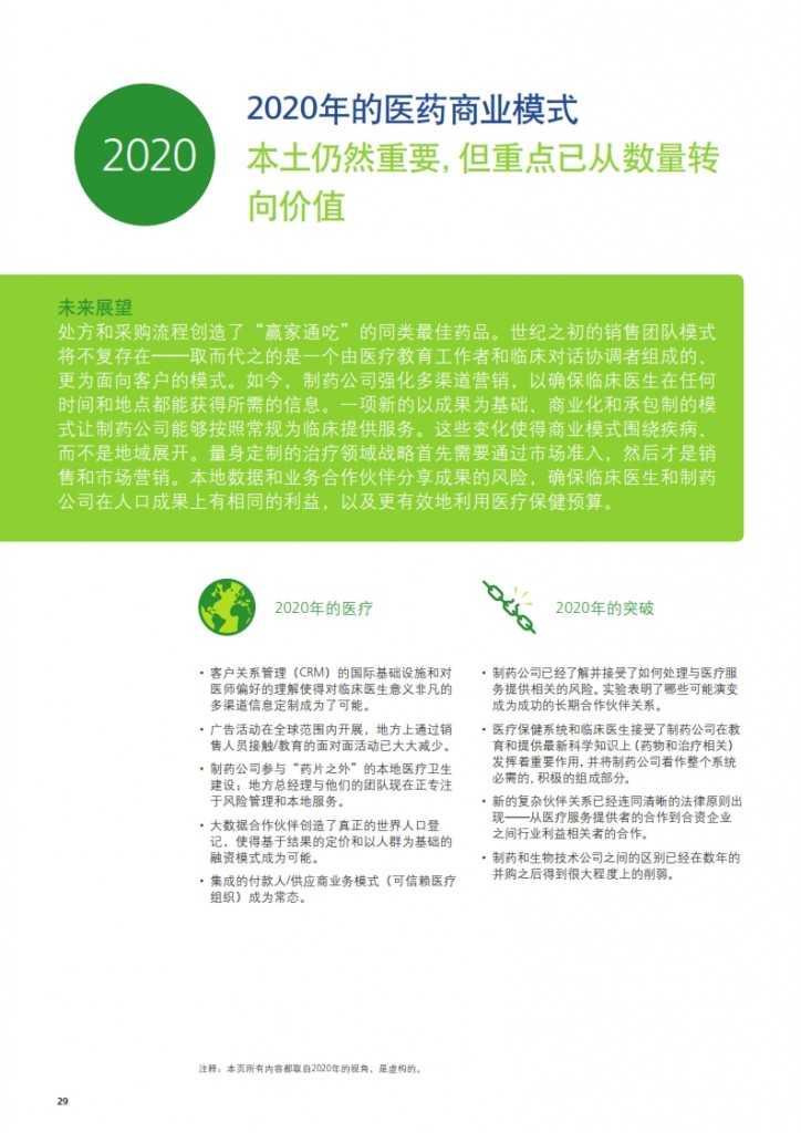 2020年生命科学与医疗趋势报告_030