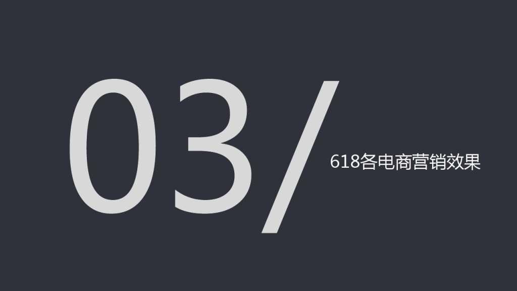 618电商大促微博营销效果数据分析_000014
