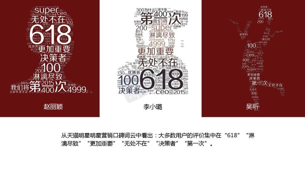 618电商大促微博营销效果数据分析_000017