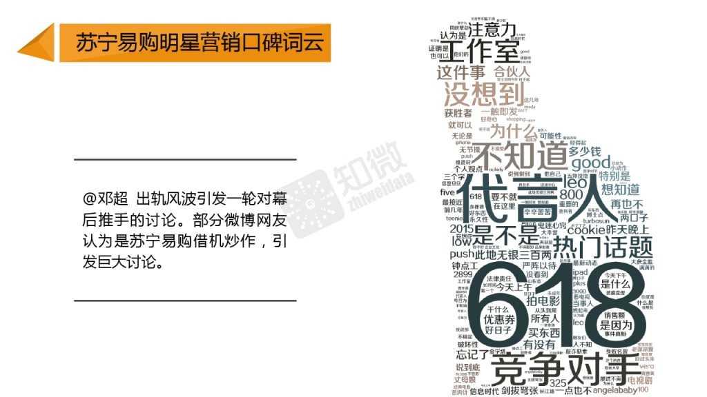 618电商大促微博营销效果数据分析_000020