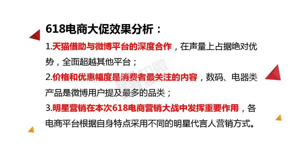 618电商大促微博营销效果数据分析_000021