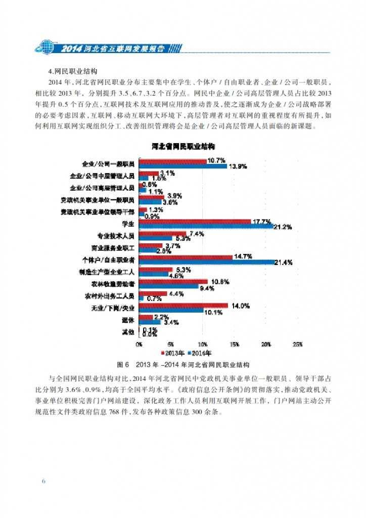 CNNIC:2014年河北省互联网发展状况报告_013