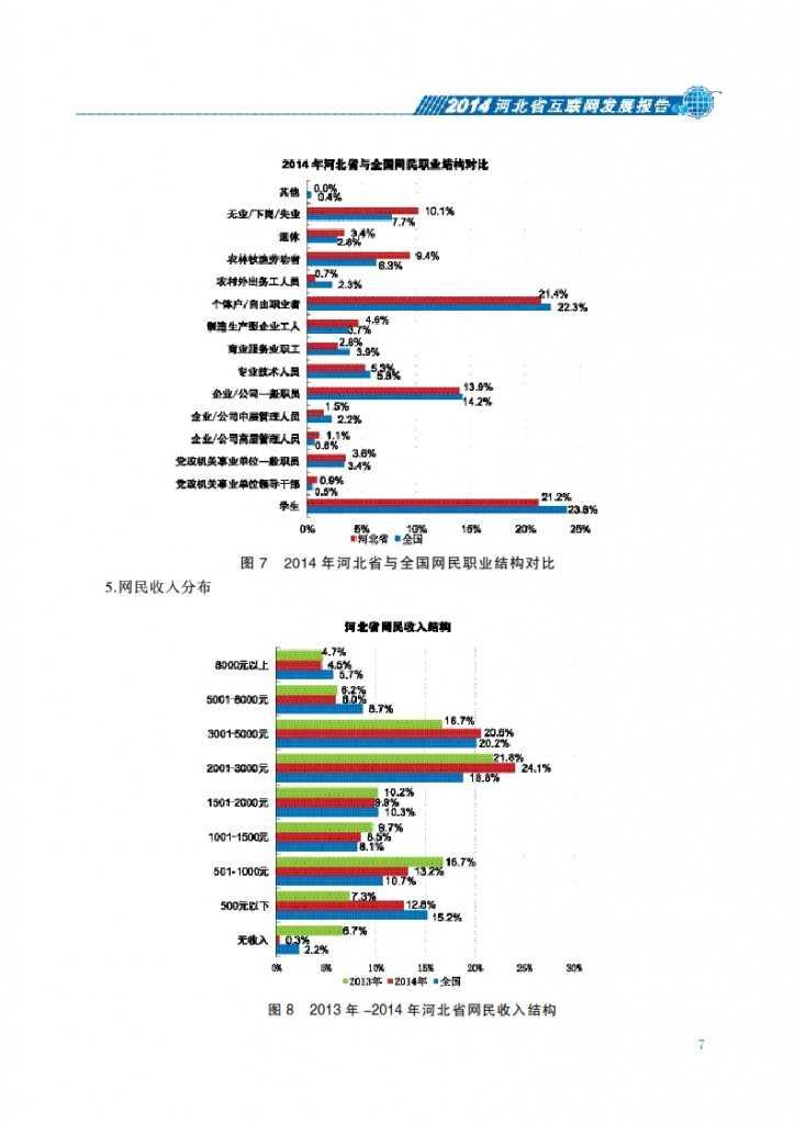 CNNIC:2014年河北省互联网发展状况报告_014