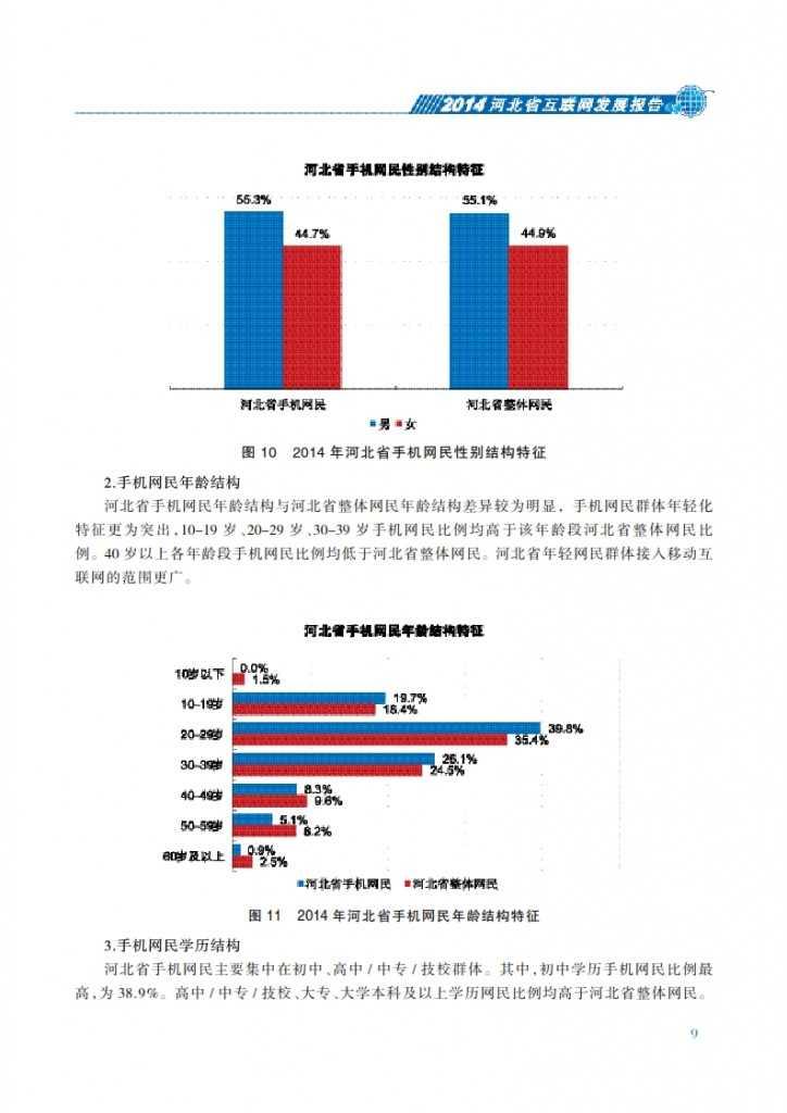 CNNIC:2014年河北省互联网发展状况报告_016