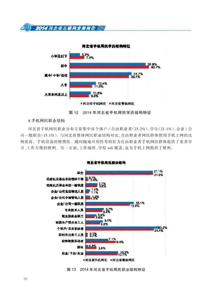 CNNIC:2014年河北省互联网发展状况报告_017