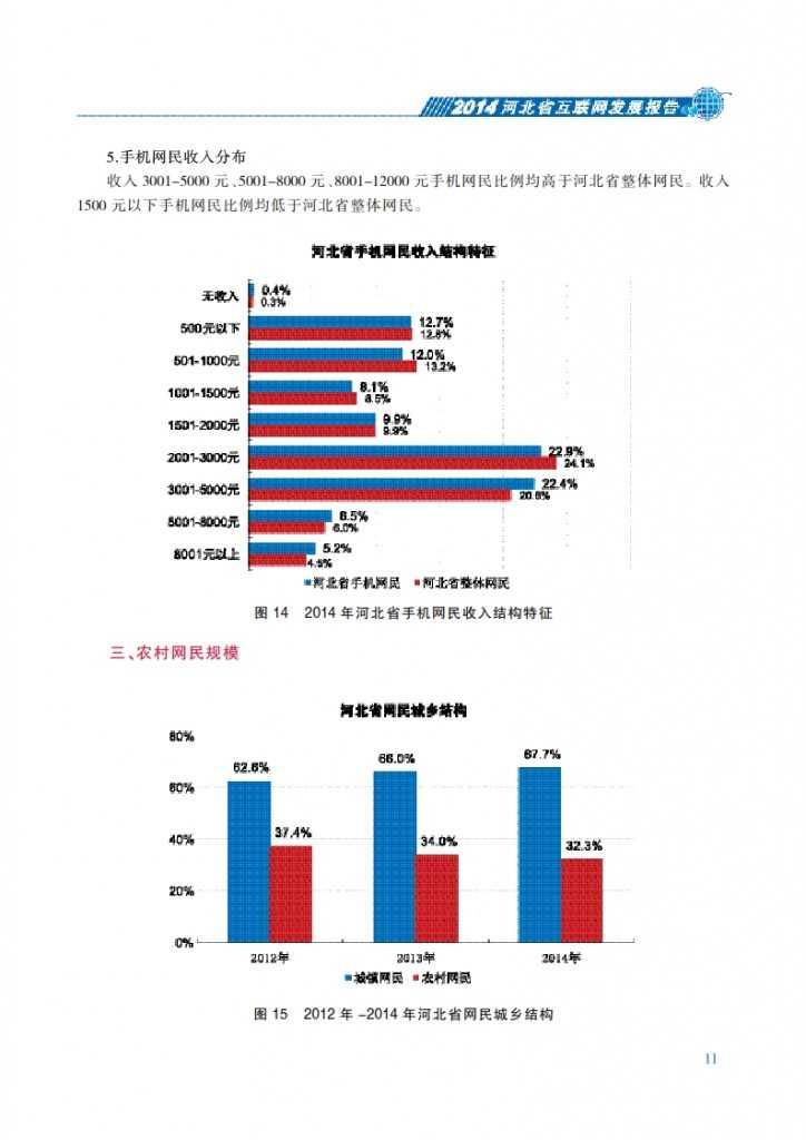 CNNIC:2014年河北省互联网发展状况报告_018