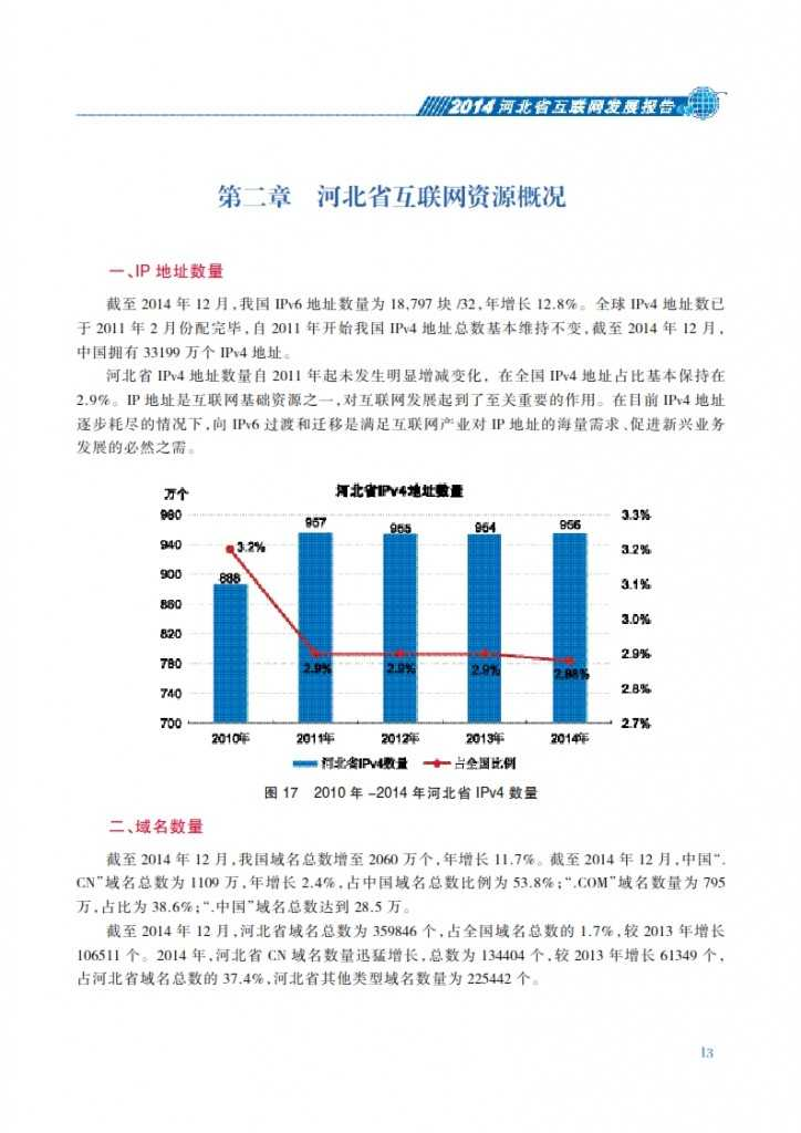 CNNIC:2014年河北省互联网发展状况报告_020