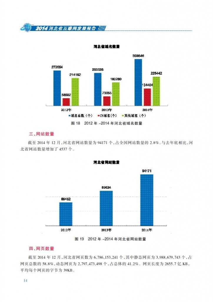 CNNIC:2014年河北省互联网发展状况报告_021