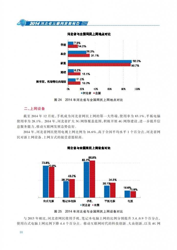 CNNIC:2014年河北省互联网发展状况报告_025