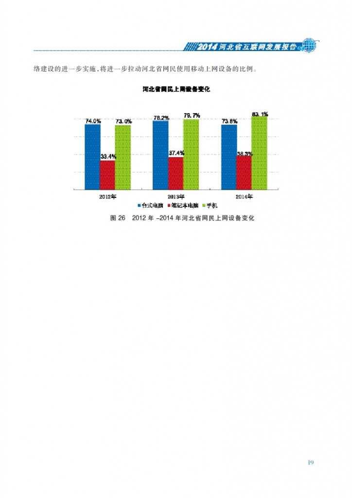 CNNIC:2014年河北省互联网发展状况报告_026