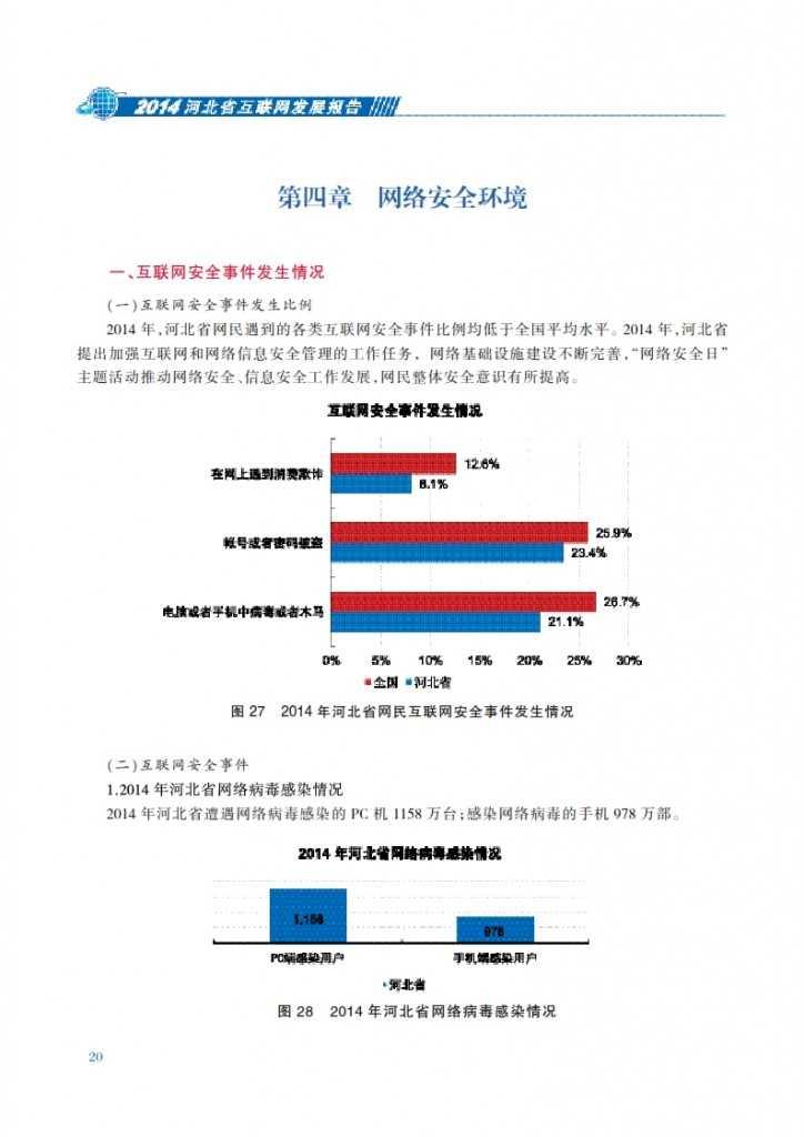 CNNIC:2014年河北省互联网发展状况报告_027