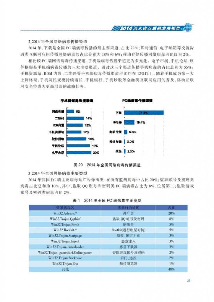 CNNIC:2014年河北省互联网发展状况报告_028