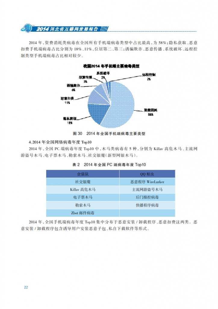 CNNIC:2014年河北省互联网发展状况报告_029
