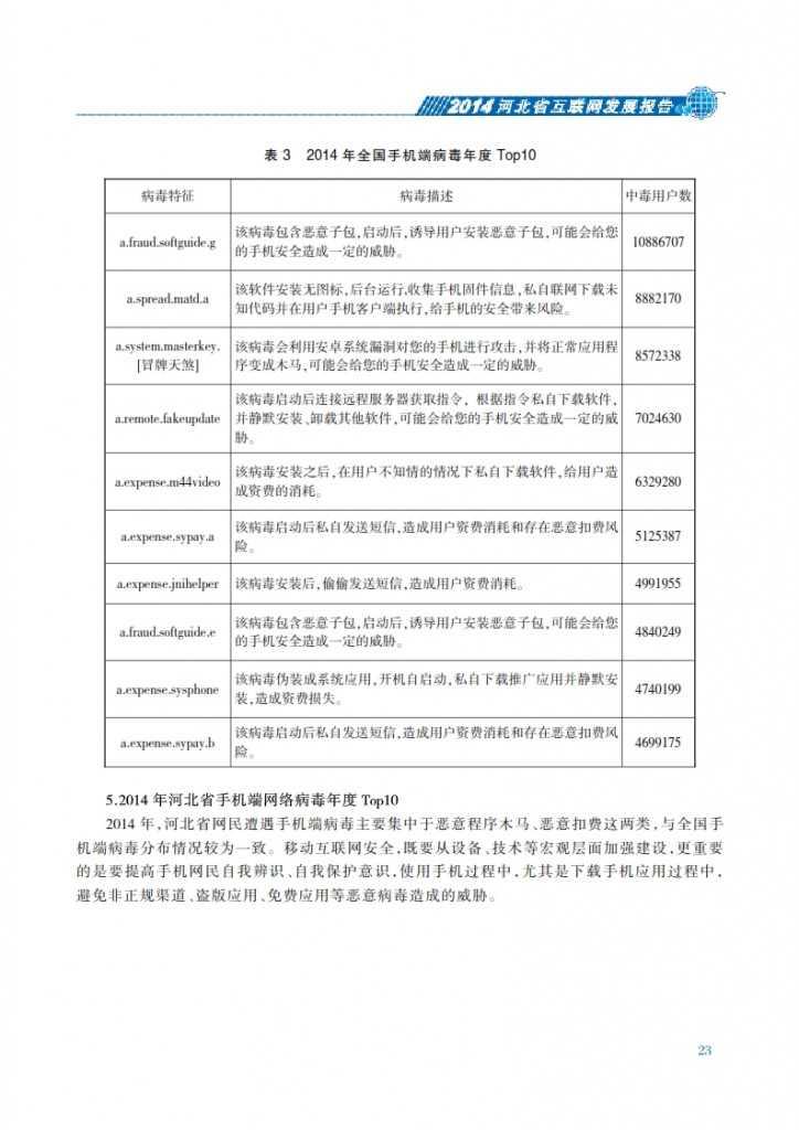 CNNIC:2014年河北省互联网发展状况报告_030