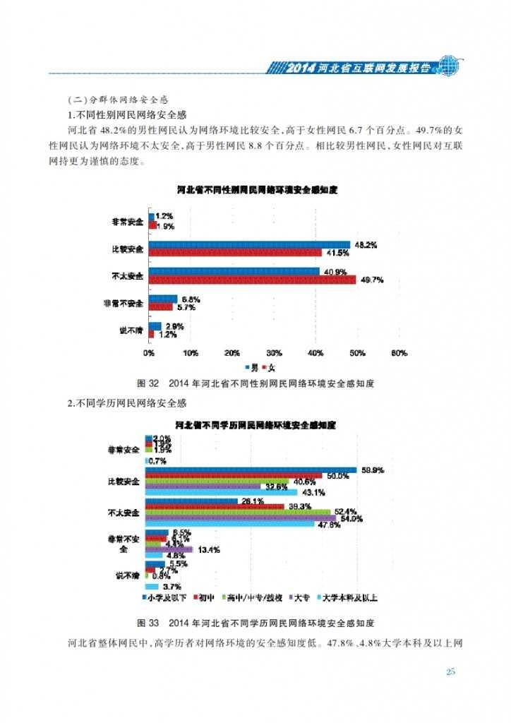 CNNIC:2014年河北省互联网发展状况报告_032
