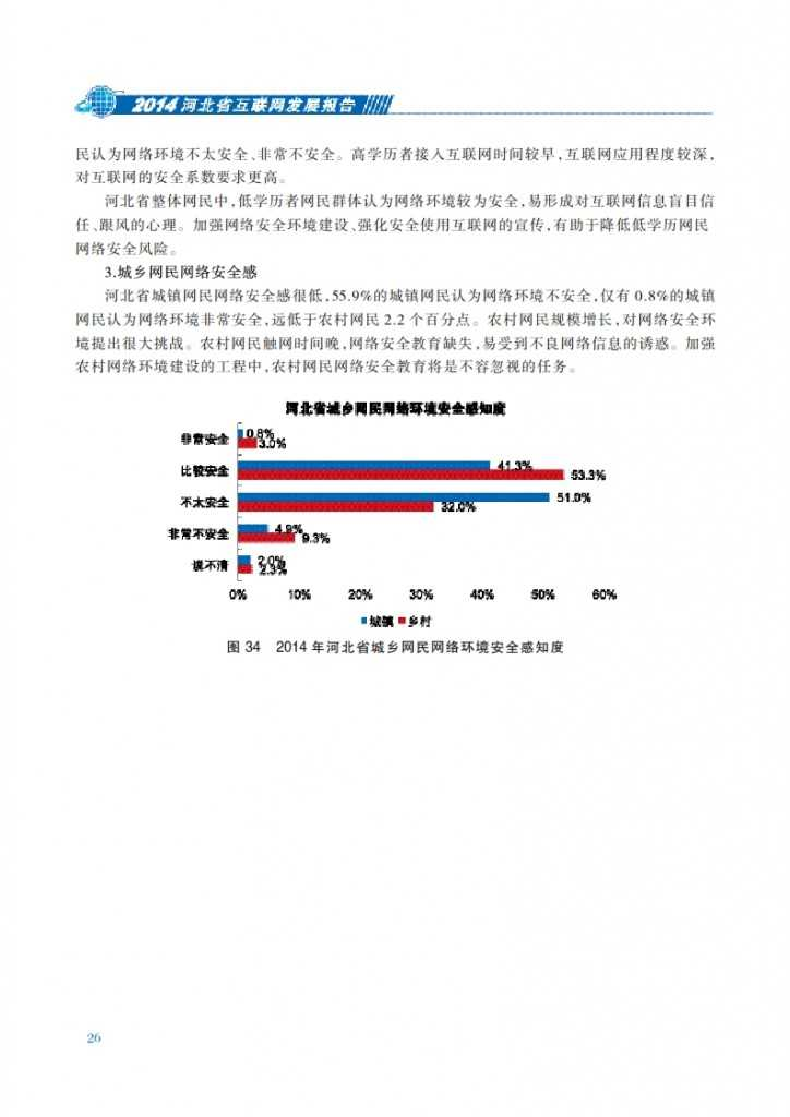 CNNIC:2014年河北省互联网发展状况报告_033
