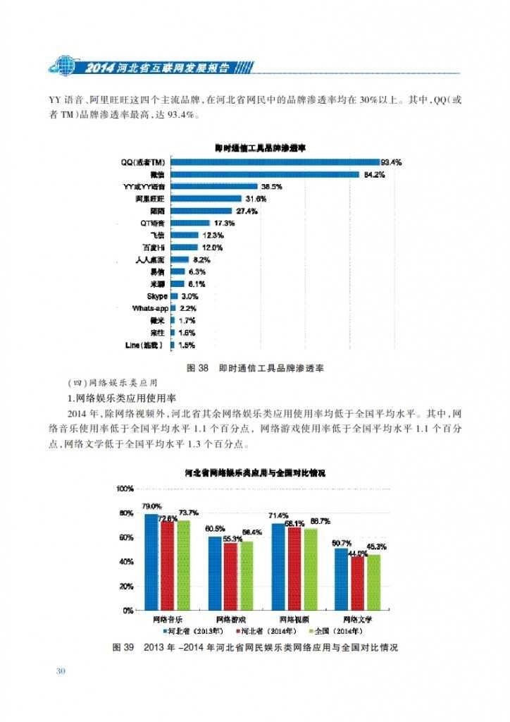 CNNIC:2014年河北省互联网发展状况报告_037