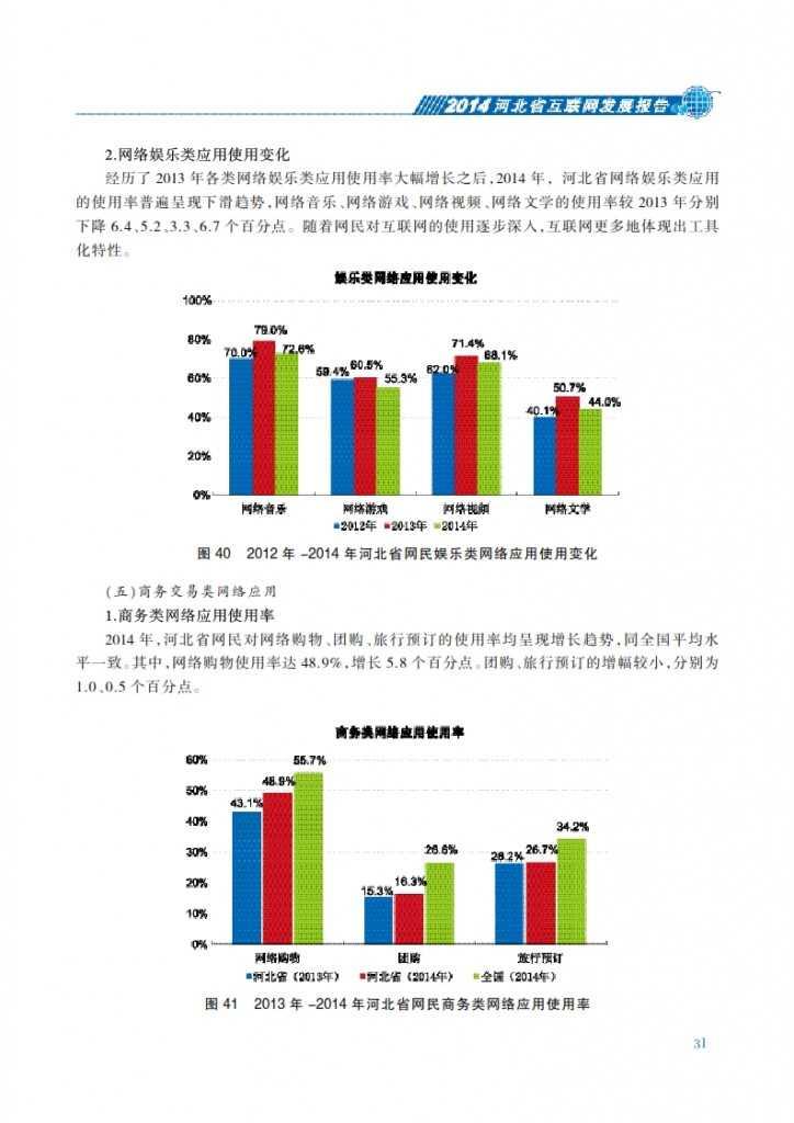 CNNIC:2014年河北省互联网发展状况报告_038