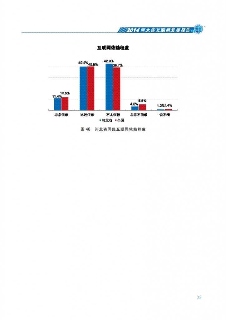 CNNIC:2014年河北省互联网发展状况报告_042